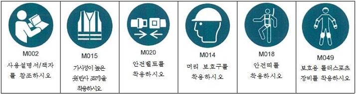 M002 사용설명서/책자를 참조하시오. ,M015 가시성이 높은 옷(반사 조끼)을 착용하시오.,M020 안전벨트를 착용하시오, M014 머리 보호구를 착용하시오., M018 안전띠를 착용하시오., M049 보호용 롤러스포츠 장비를 착용하시오